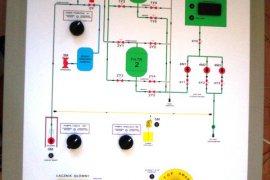 Układ sterowania i zasilania stacją uzdatniania wody w Janowie